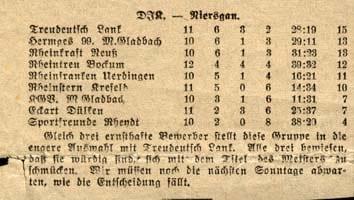 Niersgau-Tabelle